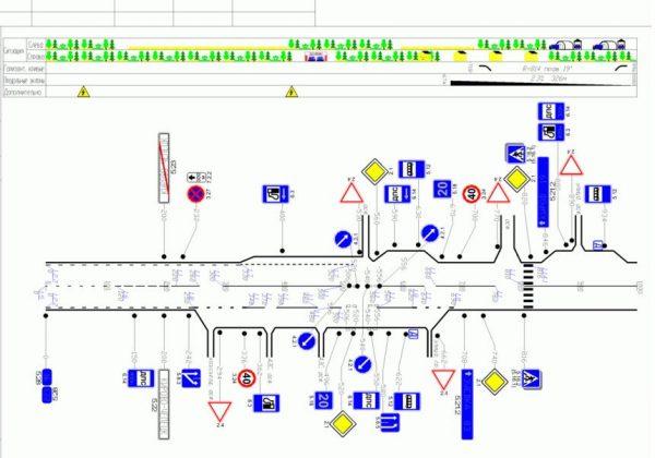 Схема дислокации дорожных знаков